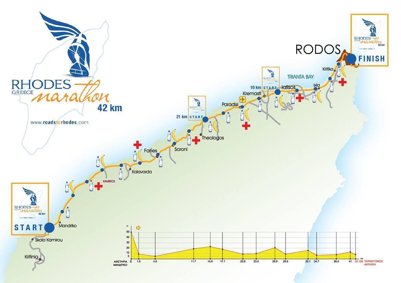 rhodes-marathon